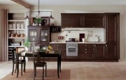 Mutfak dolap renkleri